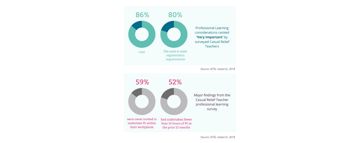 RTA-Openlearning-Case-Studies-graphic