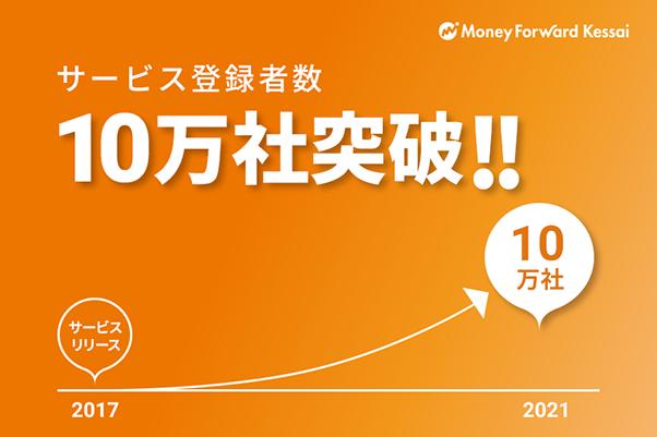 サービス登録者数10万社突破!!