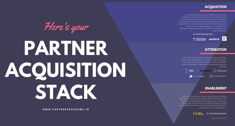 Full Partner Program Stack – Partner Acquisition, Attribution and Enablement.
