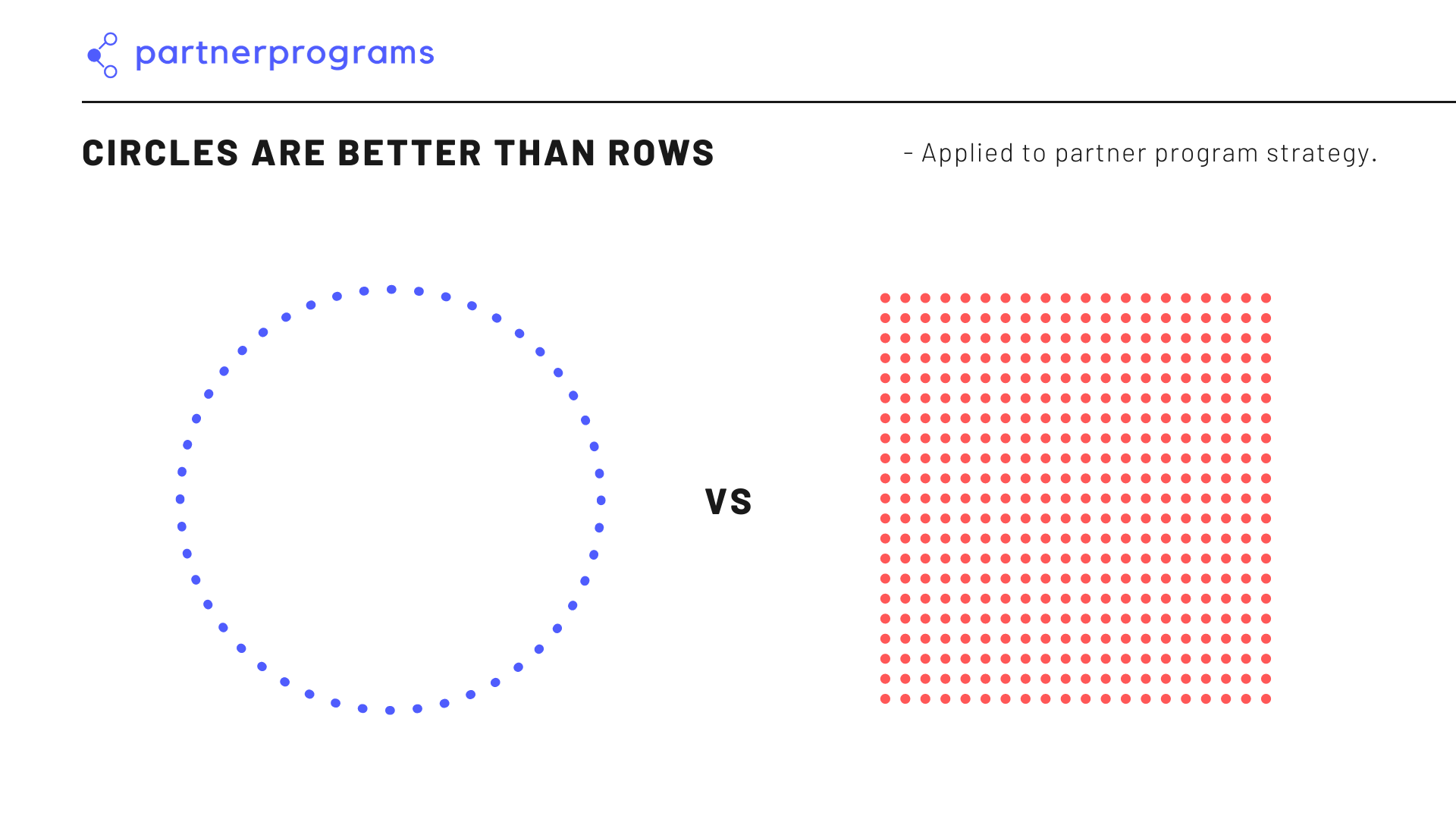 Circles vs Rows: Taking this approach in your partner program strategy.