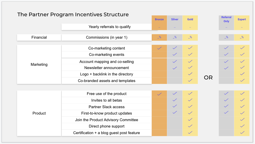 How to Set Up Partner Program Tiers [video guide]