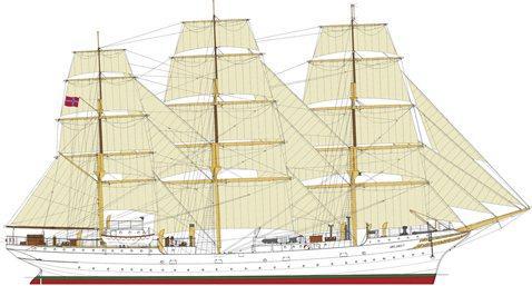 Fargetegning av skoleskipet Sørlandet
