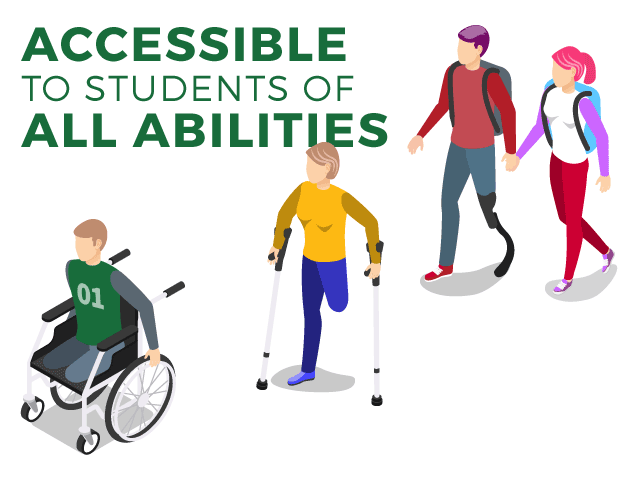 Illustration of people with a variety of disabilities and text that reads Accessible to individuals of all abilities