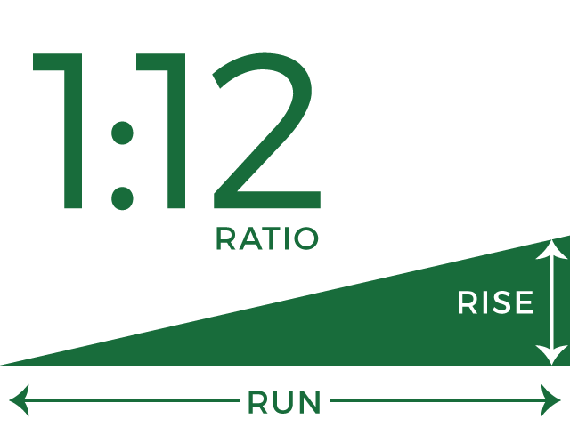 illustration with 1:12 ratio in text and example of rise and run of a ramp