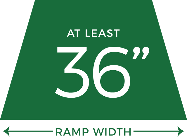 illustration with at least 36 inch example ramp width