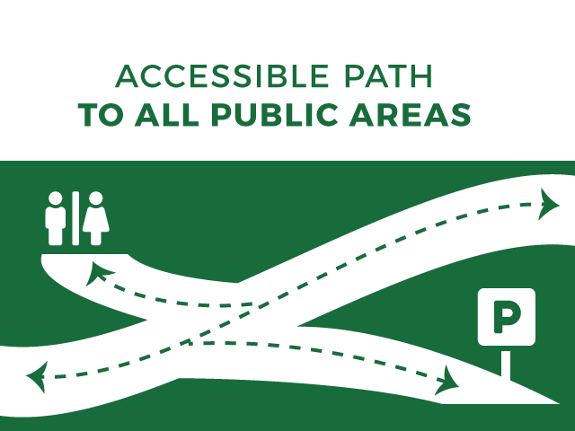 illustration with accessible path to all public areas example