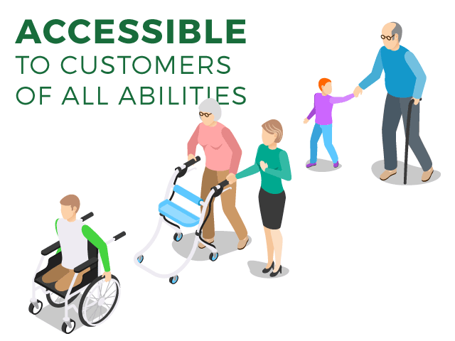 illustration of a variety of people with different abilities with words stating accessible to customers of all abilities