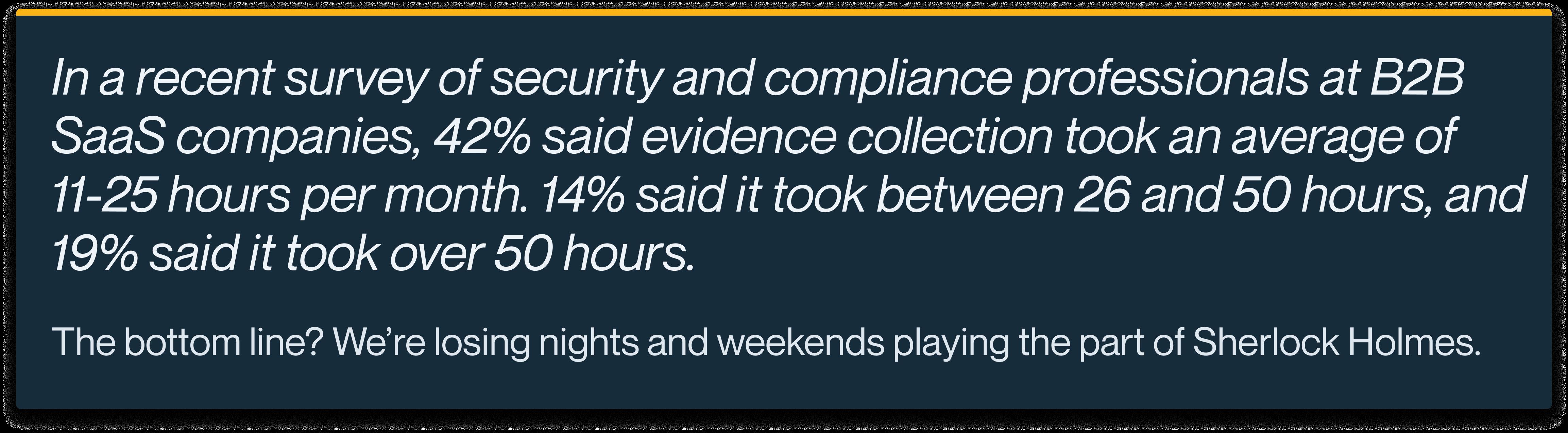 Statistics on compliance at B2B SaaS companies