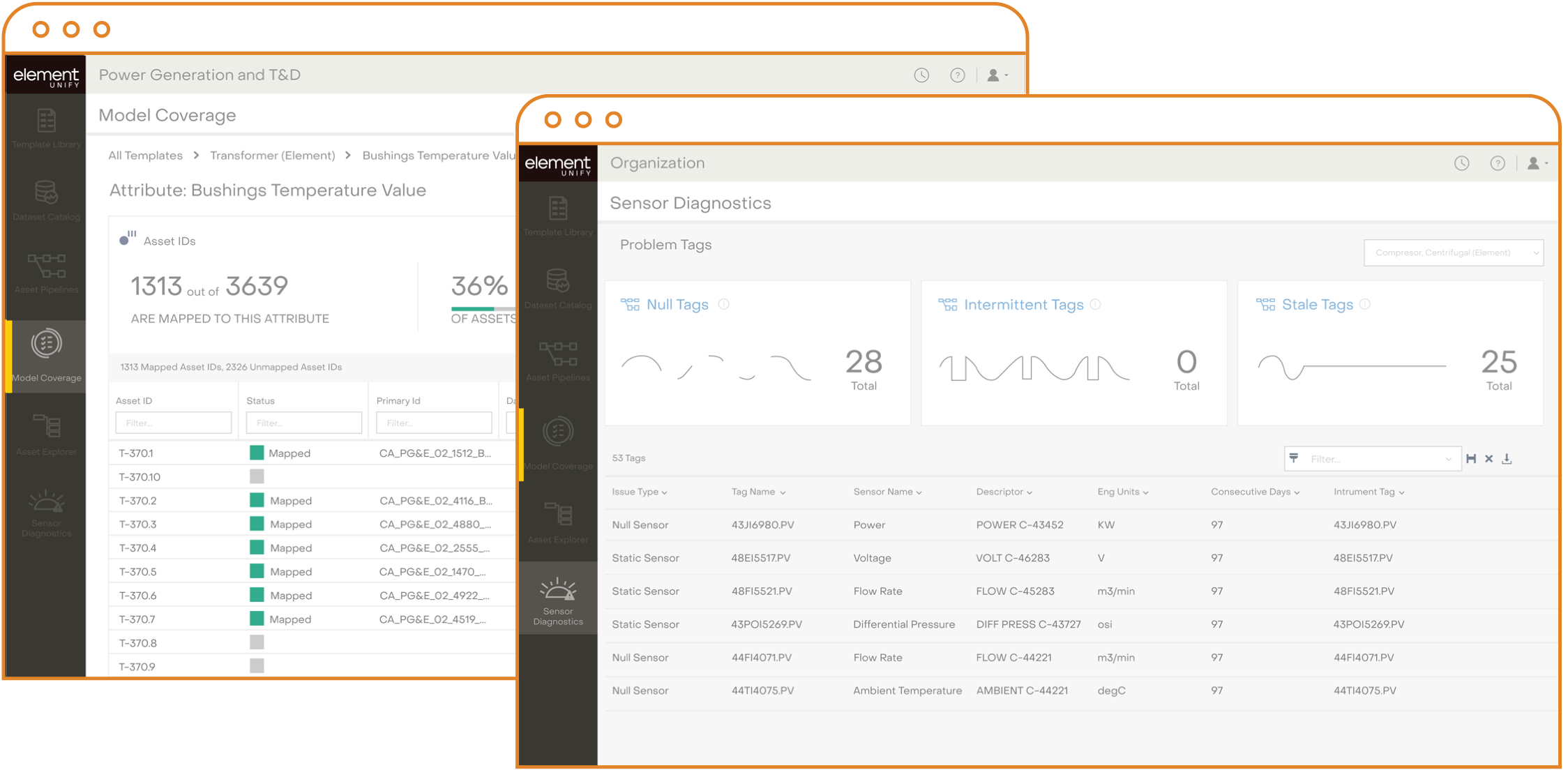 Element Unify product governance screenshot