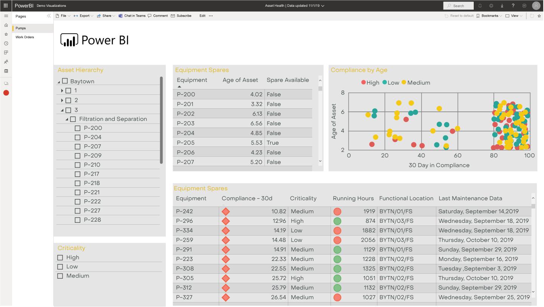 Element's PowerBI Accelerator screenshot