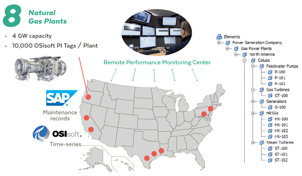 Remote performance monitoring center map