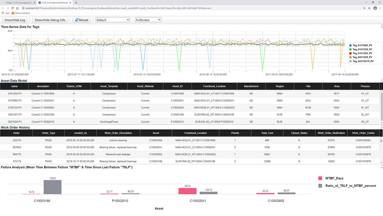 Element's Tibco Spotfire Accelerator screenshot