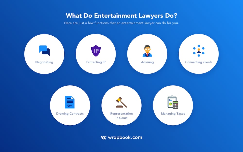 What does an entertainment lawyer do? The following describes the vital specialized services that only a lawyer can provide for creatives.
