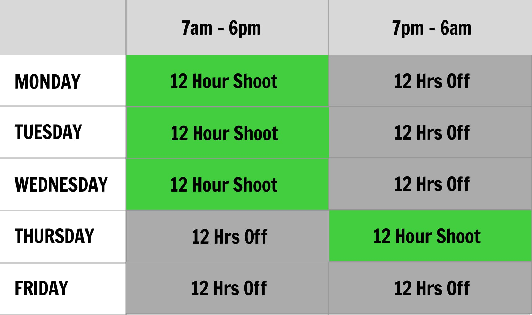 Whether you're shooting at night or during the day, actors must have 12 hours off.
