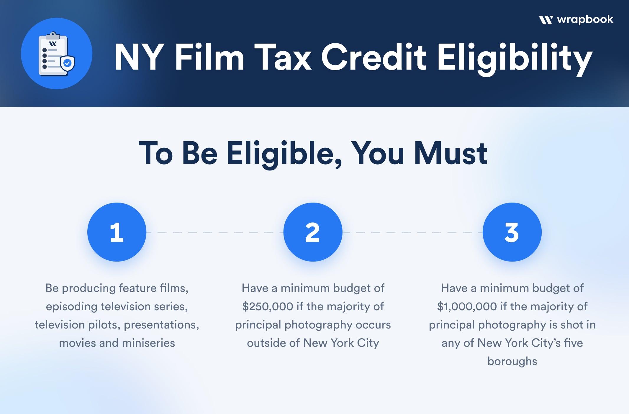NY Film Tax Credits - Eligibility Infographic - Wrapbook