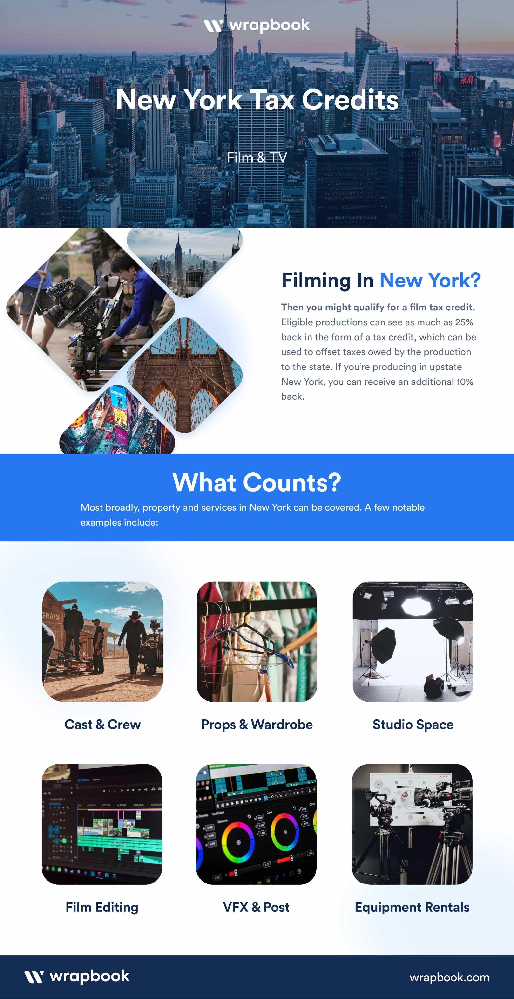 NY Film Tax Credits - Infographic - Wrapbook