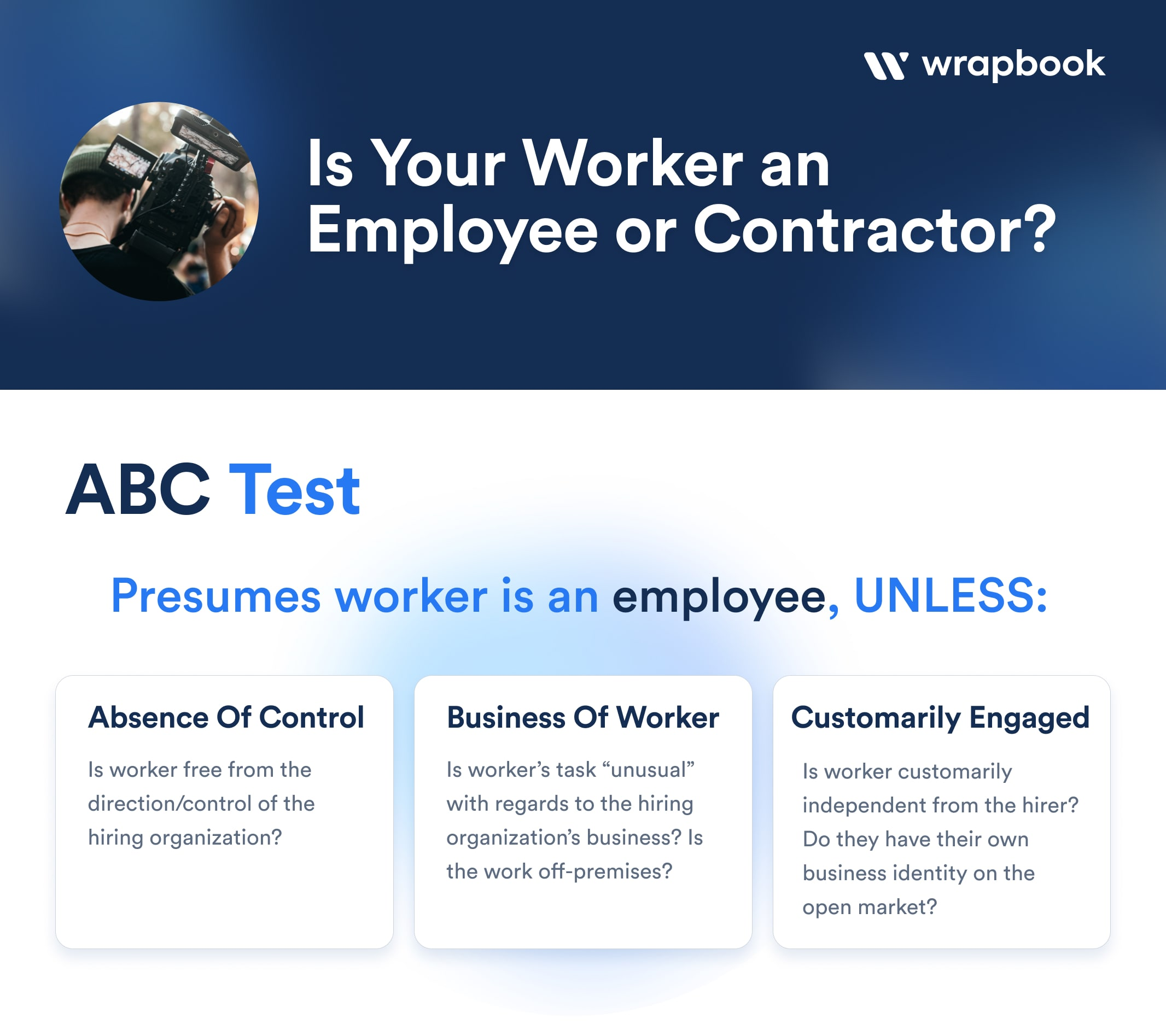 Who is an Independent Contractor in California - ABC Test - Wrapbook