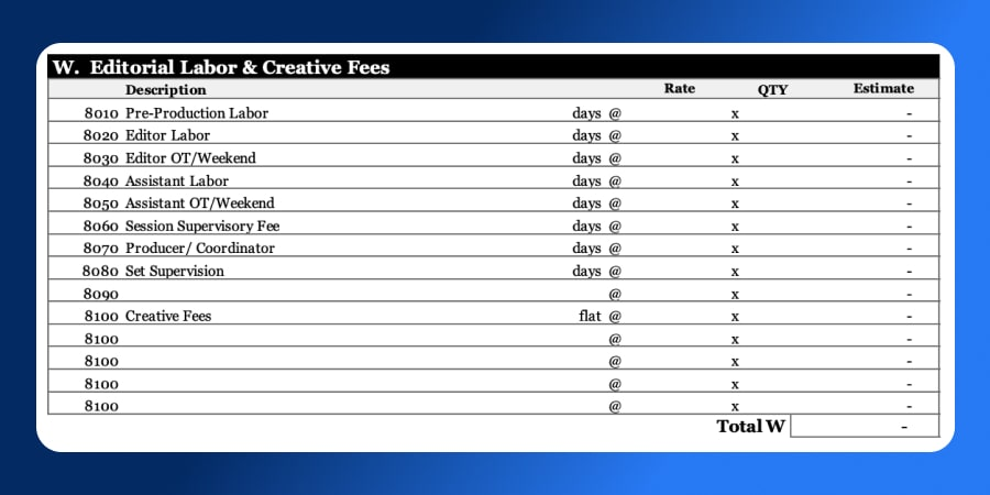 How to Fill Out the AICP Bid Form - Section W - Editorial Labor & Creative Fees - Wrapbook