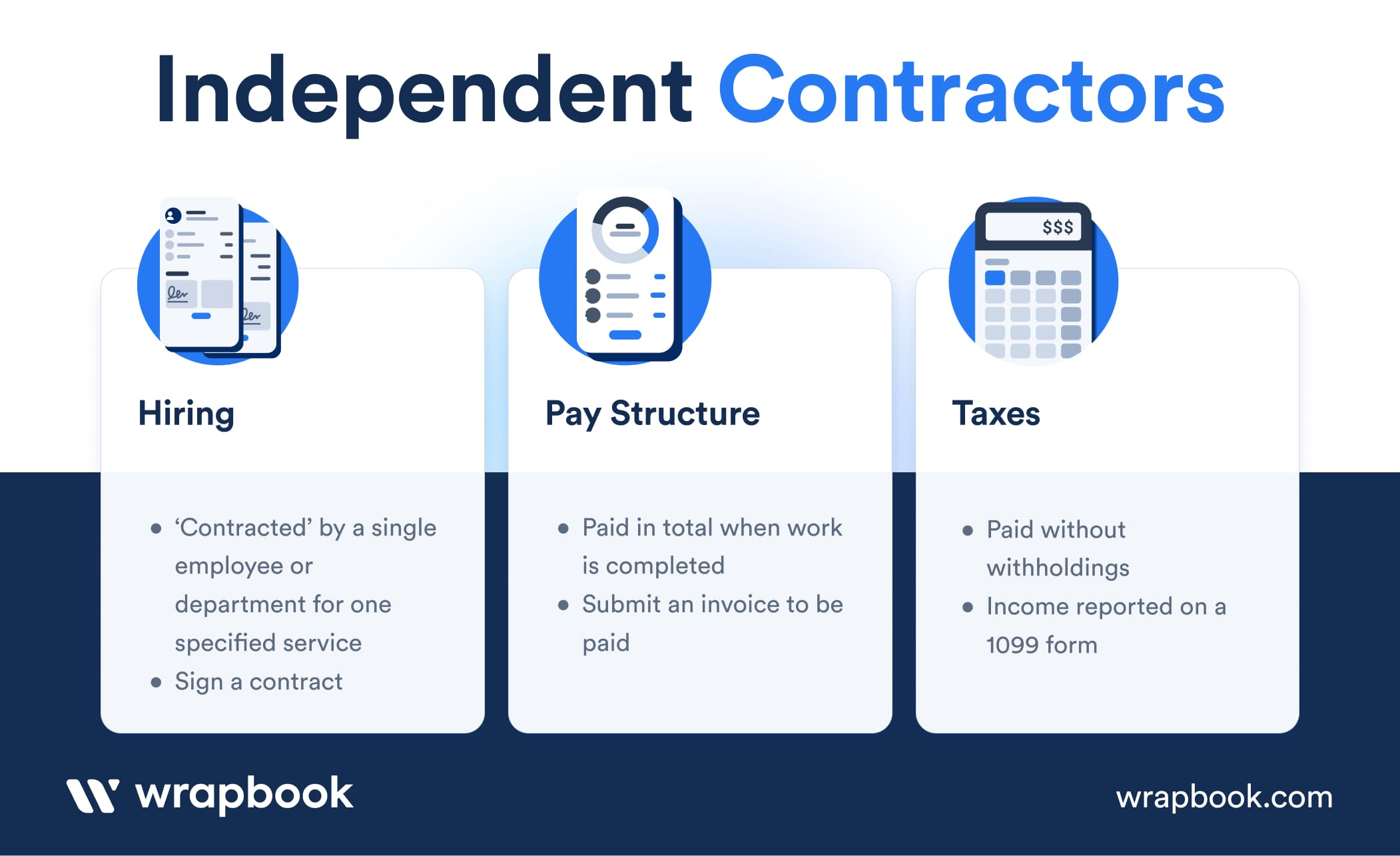 Who is an Independent Contractor in California - Infographic - Wrapbook