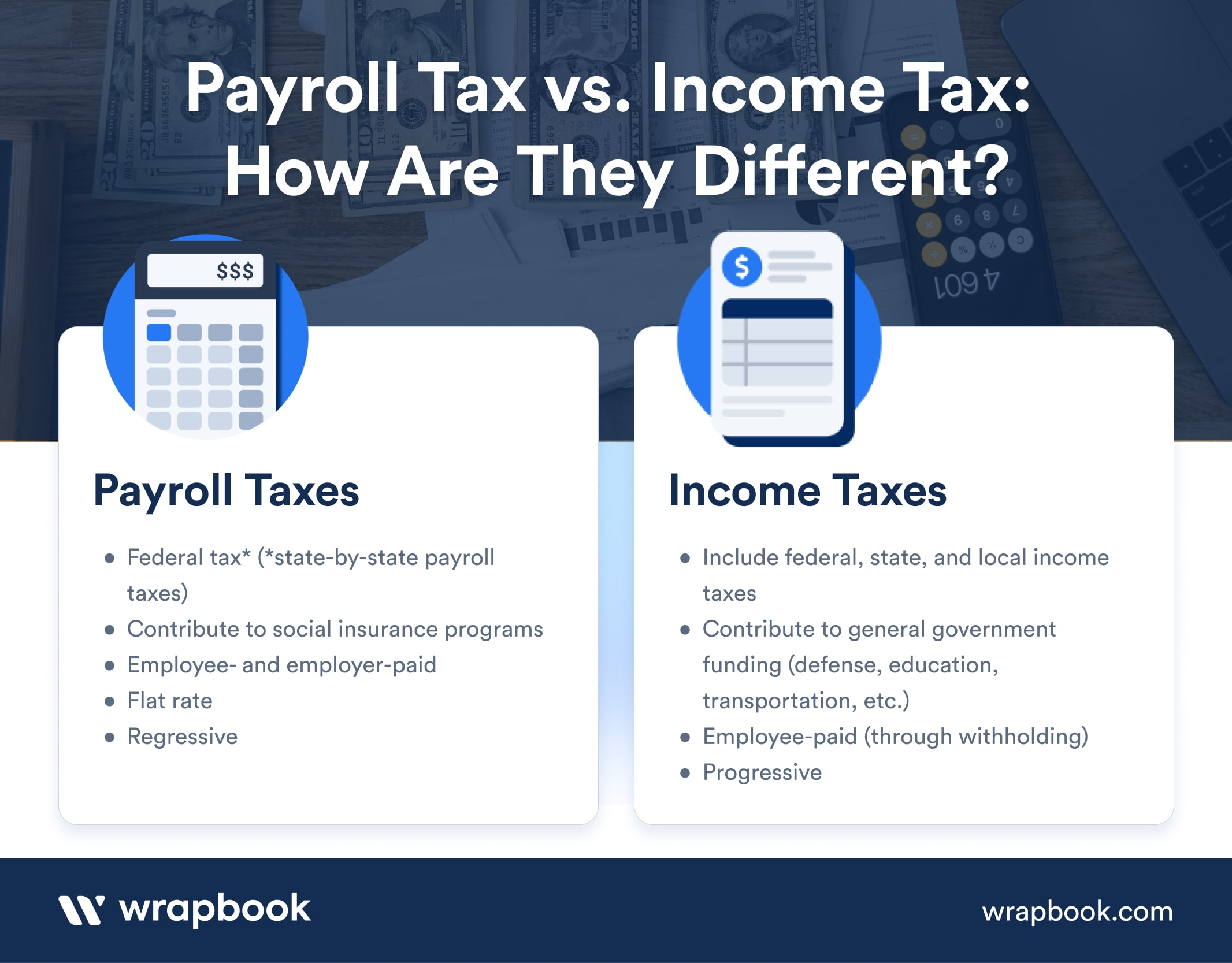What are Payroll Taxes - Payroll tax vs income tax - Infographic - Wrapbook