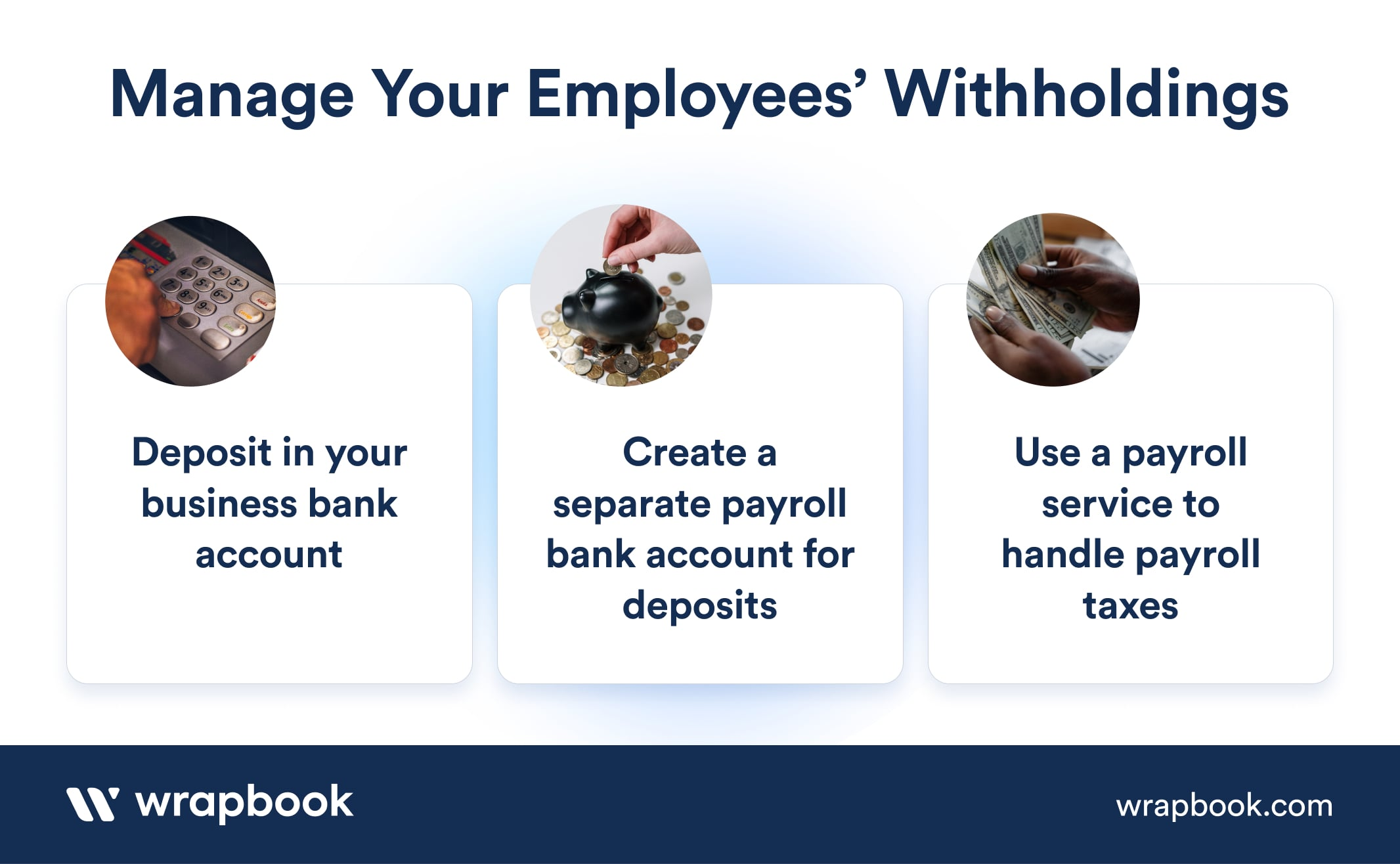 How to Calculate Payroll Taxes - Withholding Employees' Funds Graphic - Wrapbook