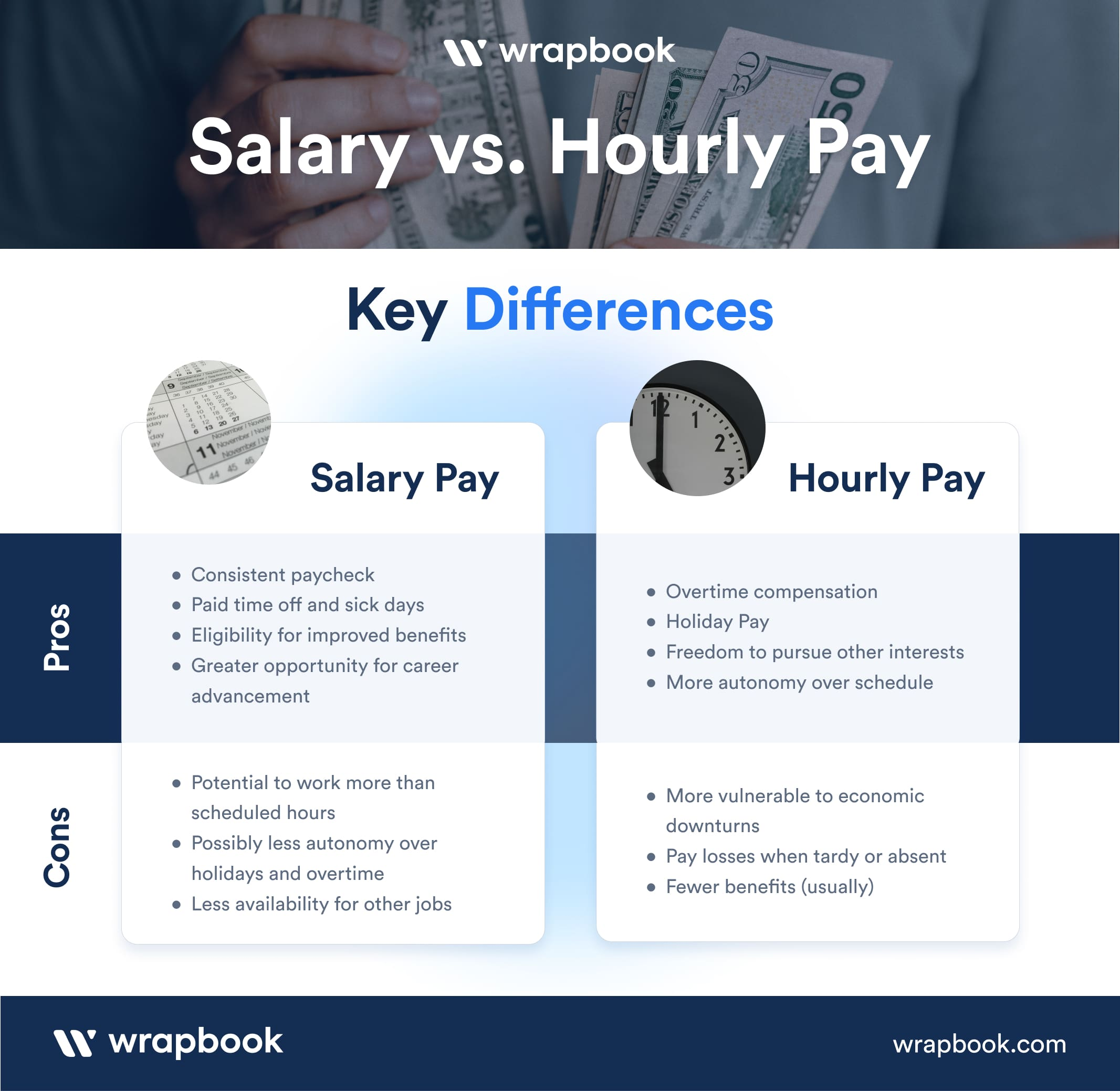Salary vs Hourly - Pros and Cons - Infographic - Wrapbook