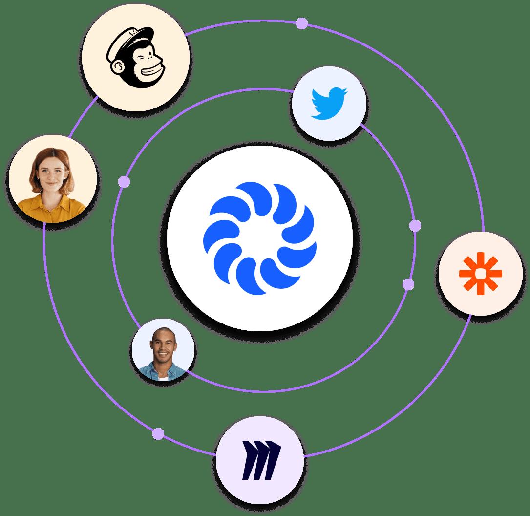 Hopin Platform Integrations