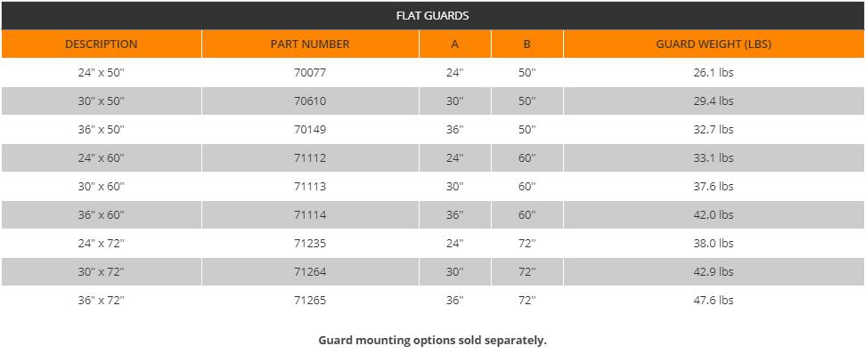 Flat Guards Dimensions