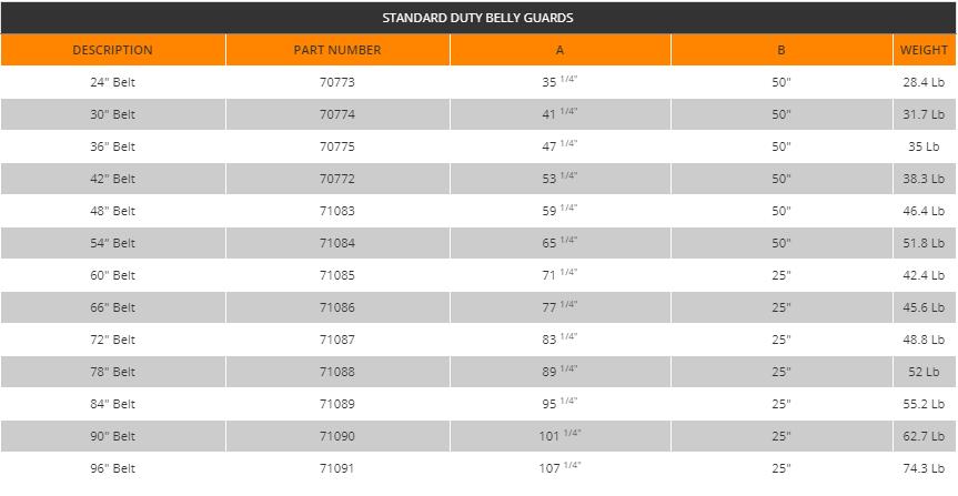 Standard Duty return Idler Belly Guards Dimensions