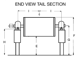 Tail Barrier Diagram