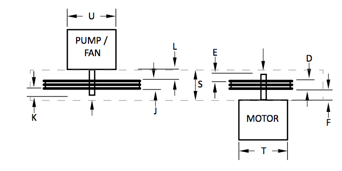 Inverted Pump Guard Diagram