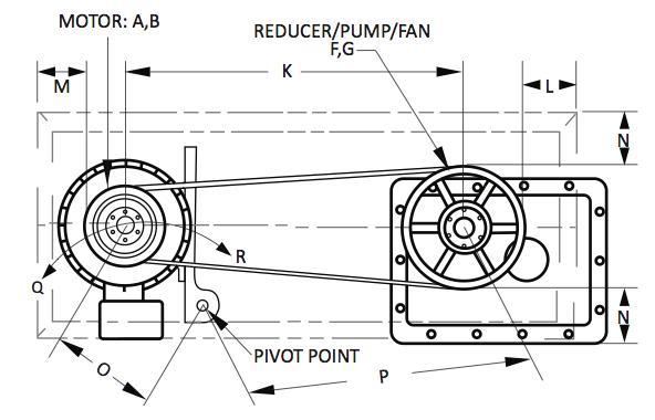 Pivot Diagram