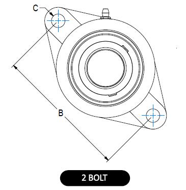 2-bolt Flange Bearing Guard Diagram