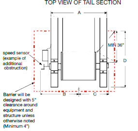 Top View Tail Barrier Guard Diagram