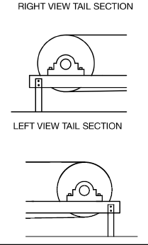 Right and left sections of tail barrier diagram