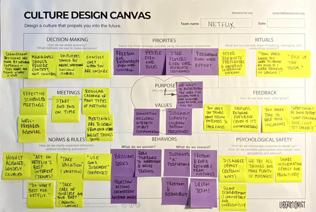 netflix organizational culture deck explained using the culture design canvas