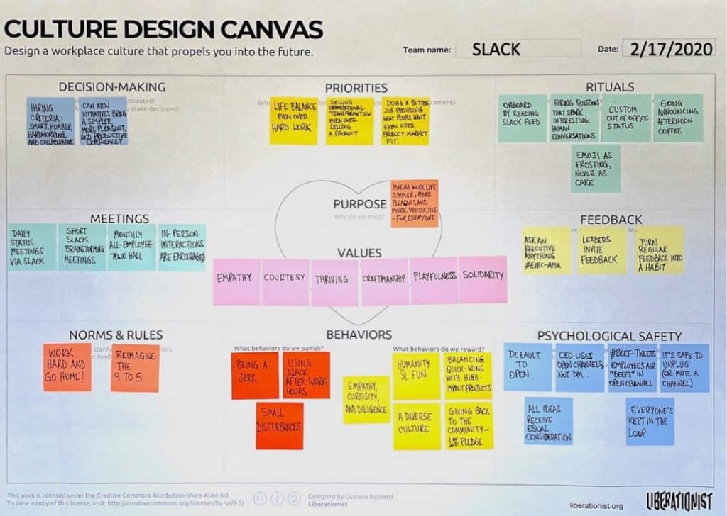 slack culture design canvas by gustavo razzetti