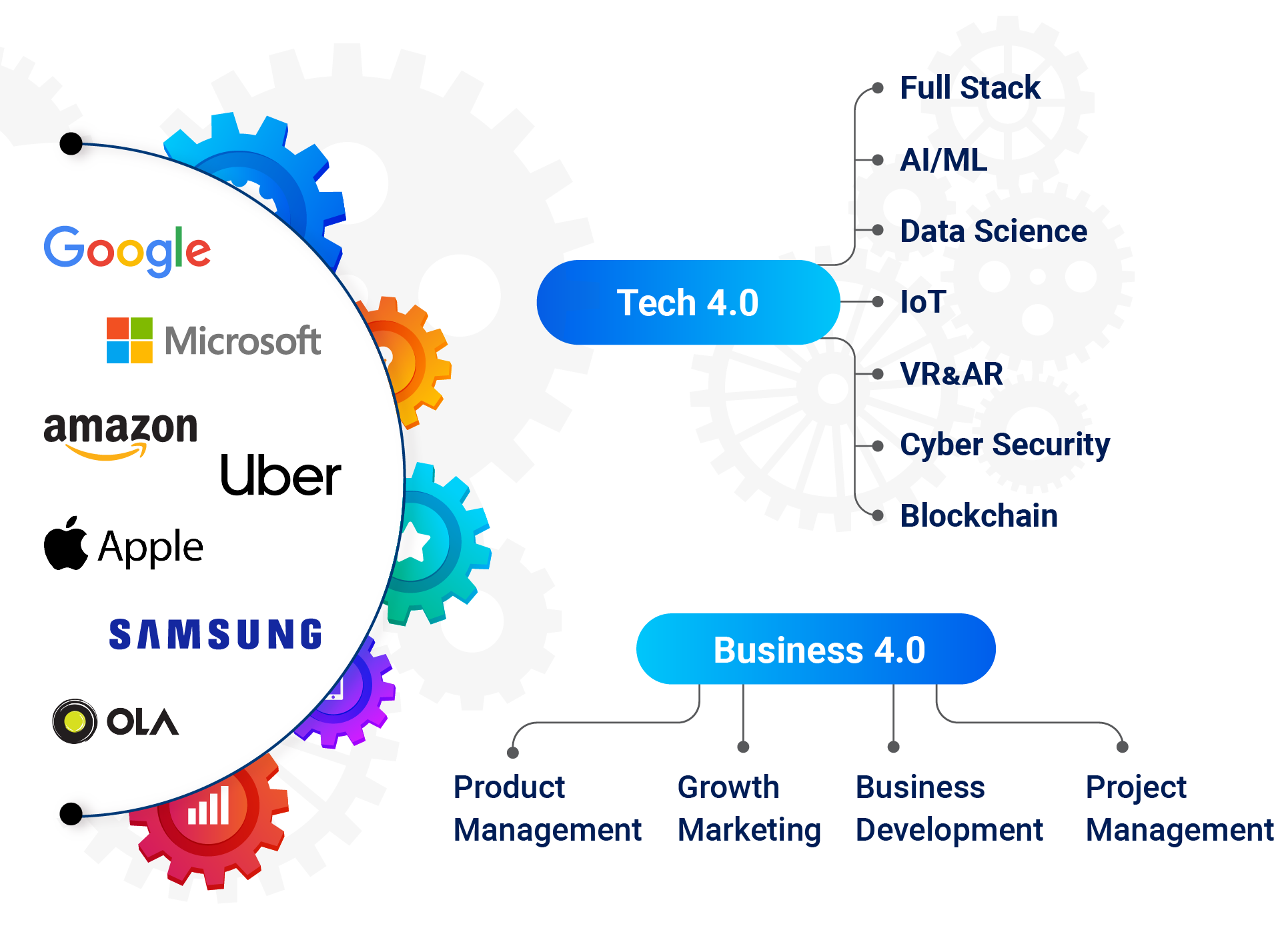 Reverse Engineered Curriculum | CCBP 4.0 | NxtWave