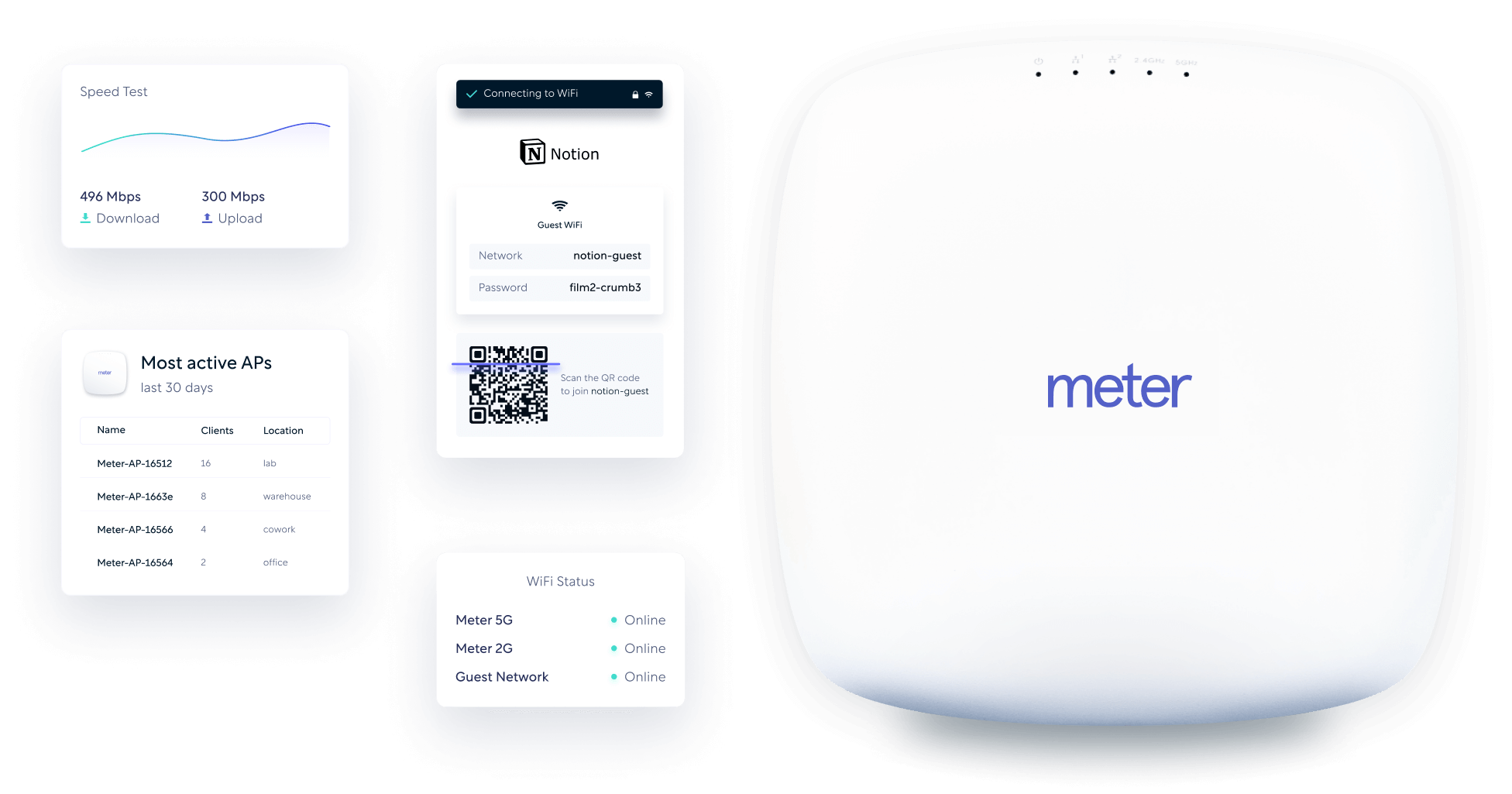 Meter Products