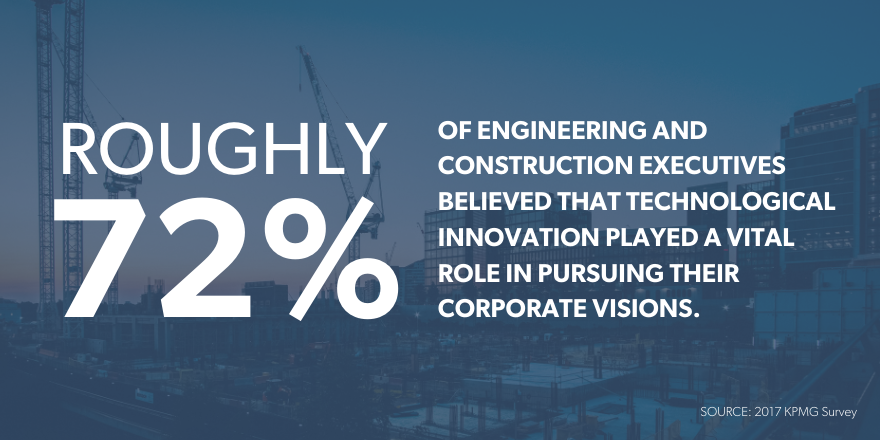 """The statistic """"72% of enginnering and construction executives believed that technological innovation played a vital role in pursing their corporate visions."""""""
