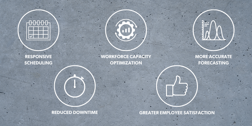 Five benefits of digital workforce management: responsive scheduling, capacity optimization, accurate forecasting, reduced downtime, greater employee statisfaction.