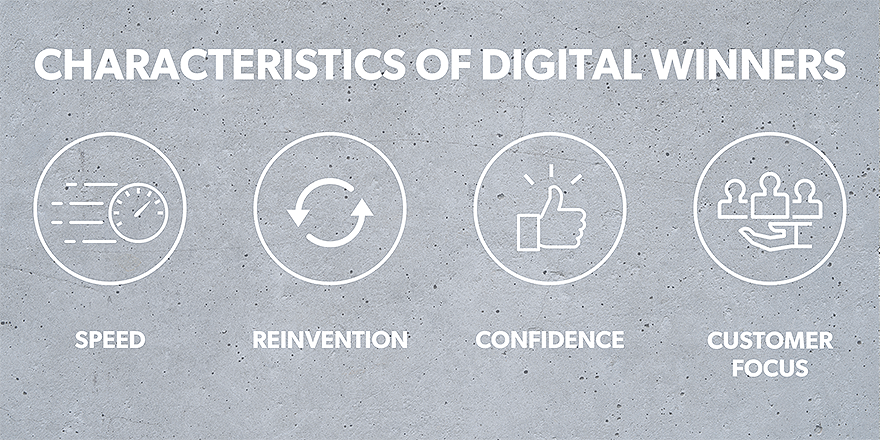 """A graphic titled """"Characteristics of Digitial Winners"""" with icons representing speed of time, reinvention, confidence and customer focus."""