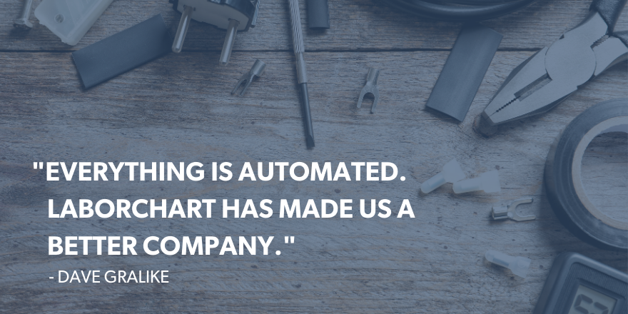 "An image with a quote on top stating ""Everything is automated LaborChart has made us a better company."""