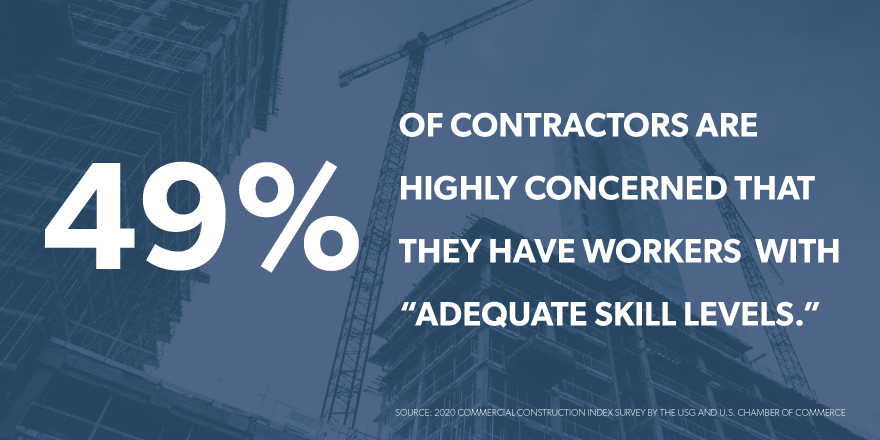 """Image of a statistic stating, """"49% of contractors are highly concerned that they have workers with adequate skill levels."""""""