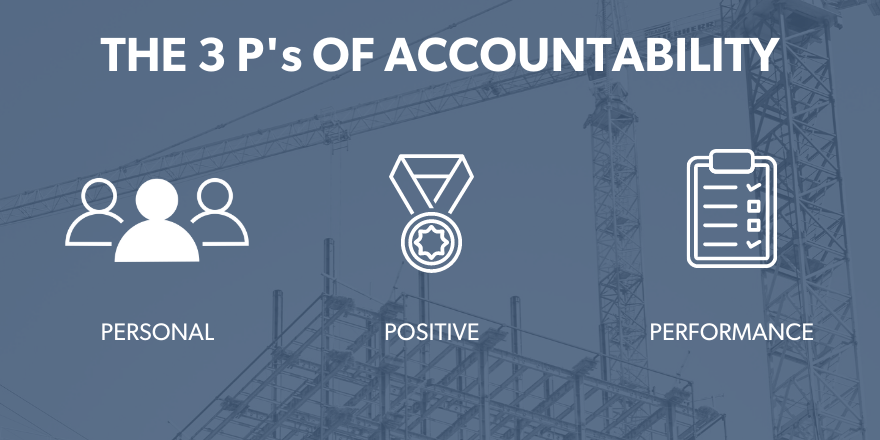 "a graphic of the 3 P's of accountablity ""person, postitive and performance"""
