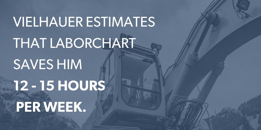 Vielhauer estimates that LaborChart saves him 12-15 hours per week.