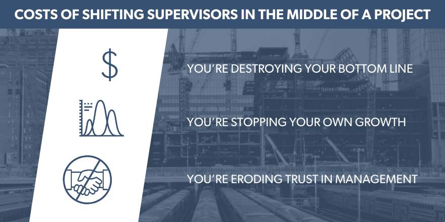 Cost of shifting supervisors in the middle of a project graphic image