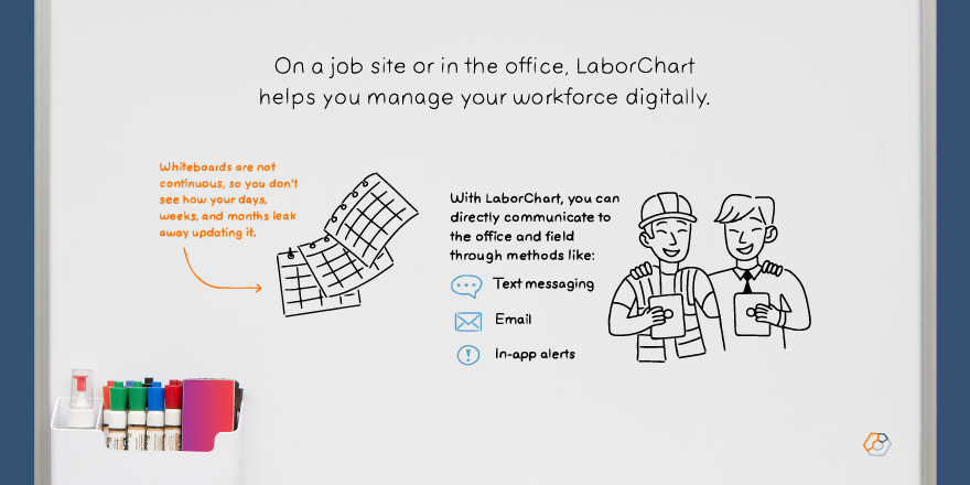 On a job site or in the office, LaborChart helps you manage your workforce digitally. Whiteboards are not continuous, you don't see how your days, weeks, and months leak away updating it. With LaborChart, you can directly communitcate to the office.