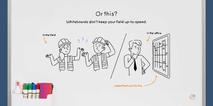 Construction workers in the field vs. workers in the office. Representing Whiteboards don't keep your field up-to-speed. LaborChart can fix this.