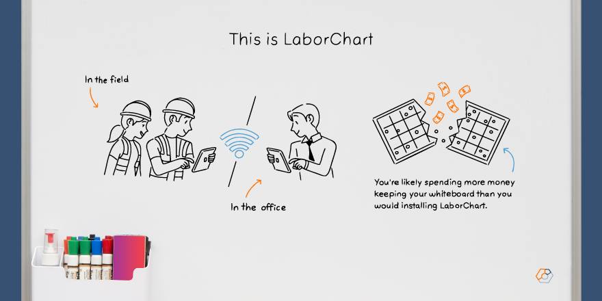 """""""This is LaborChart"""" graphic explaining that you're likely spending more money keeping your whiteboard than you would installing LaborChart."""